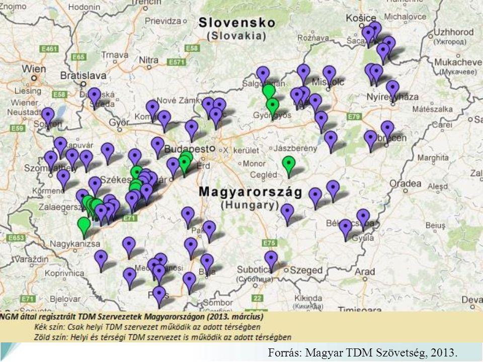 Forrás: Magyar TDM Szövetség, 2013.