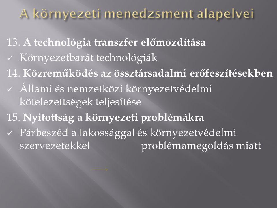 13. A technológia transzfer előmozdítása  Környezetbarát technológiák 14.