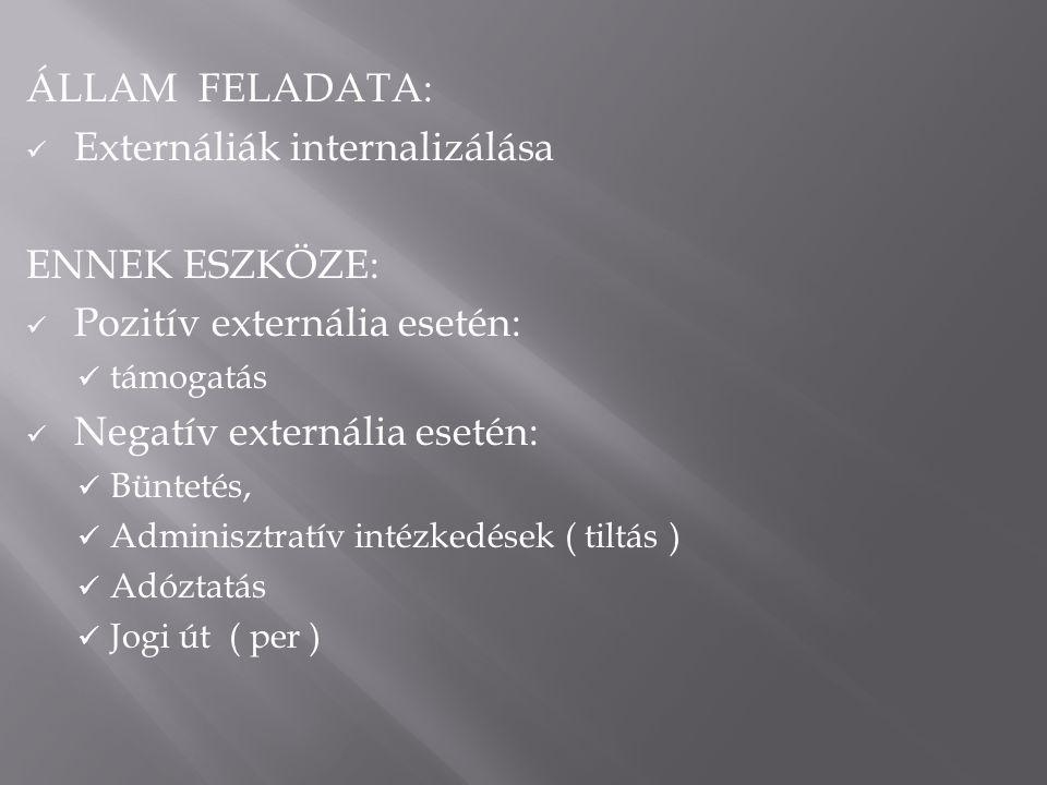 ÁLLAM FELADATA:  Externáliák internalizálása ENNEK ESZKÖZE:  Pozitív externália esetén:  támogatás  Negatív externália esetén:  Büntetés,  Adminisztratív intézkedések ( tiltás )  Adóztatás  Jogi út ( per )