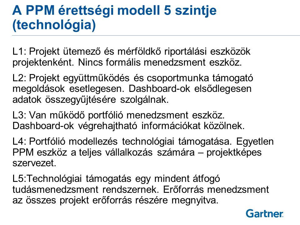 A PPM érettségi modell 5 szintje (technológia) L1: Projekt ütemező és mérföldkő riportálási eszközök projektenként. Nincs formális menedzsment eszköz.