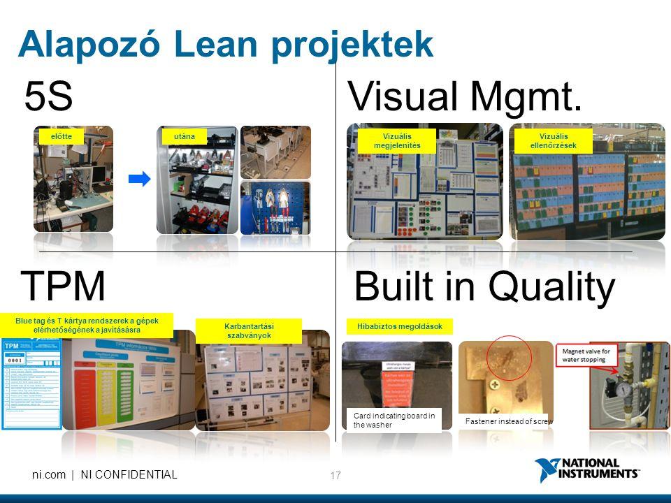 17 ni.com | NI CONFIDENTIAL Alapozó Lean projektek 5S TPM Visual Mgmt. Built in Quality előtteutánaVizuális megjelenítés Vizuális ellenőrzések Karbant