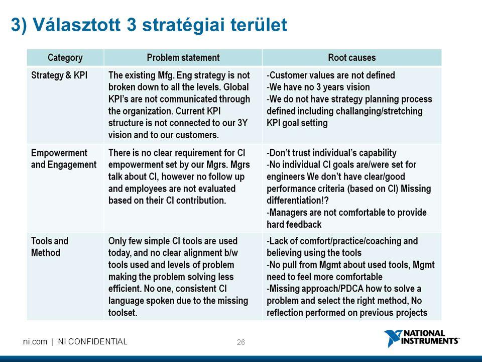 26 ni.com | NI CONFIDENTIAL 3) Választott 3 stratégiai terület