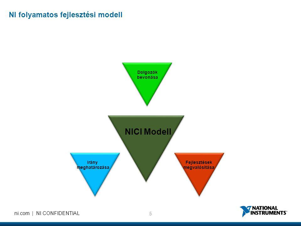 5 ni.com | NI CONFIDENTIAL Dolgozók bevonása Fejlesztések megvalósítása Irány meghatározása NICI Modell NI folyamatos fejlesztési modell