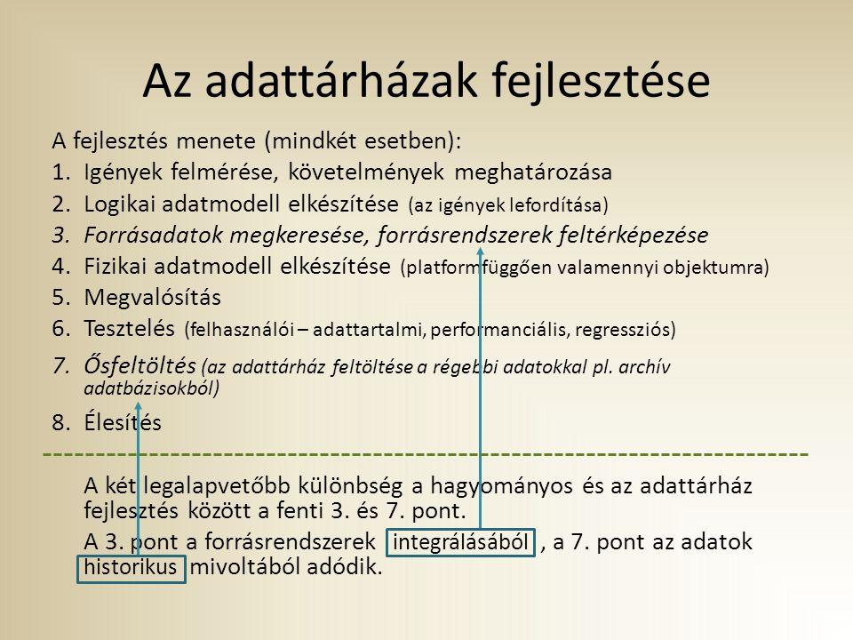 Az adattárházak fejlesztése A fejlesztés menete (mindkét esetben): 1.Igények felmérése, követelmények meghatározása 2.Logikai adatmodell elkészítése (