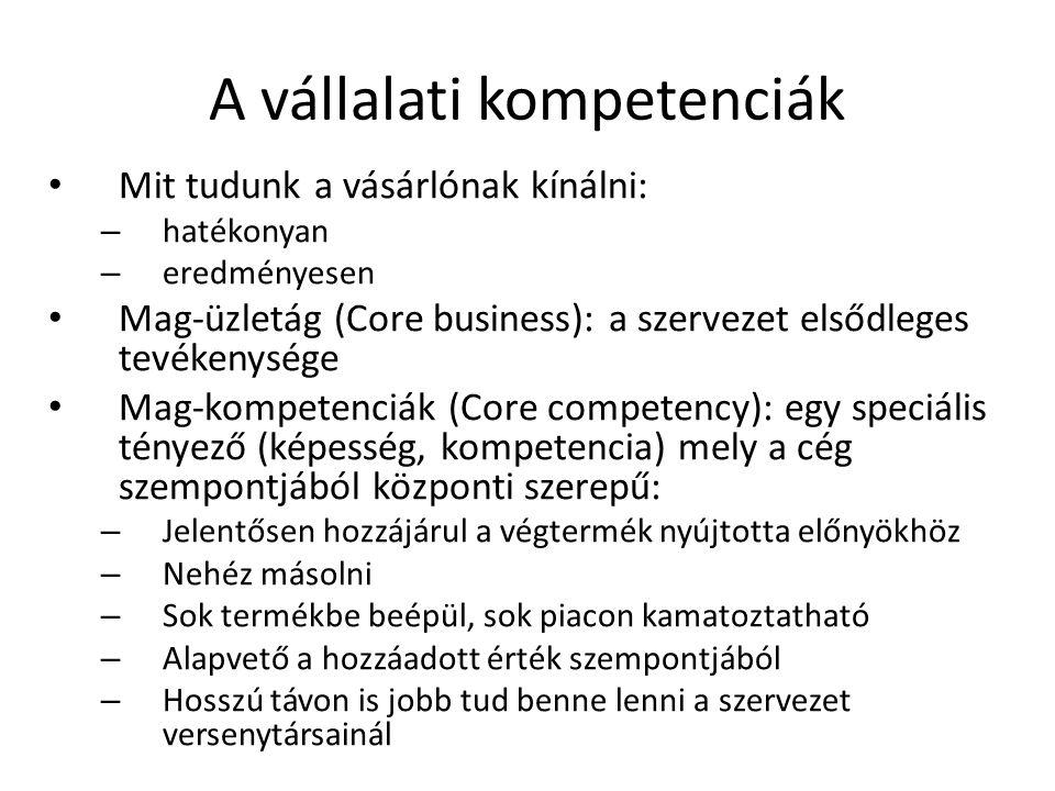 A vállalati kompetenciák • Mit tudunk a vásárlónak kínálni: – hatékonyan – eredményesen • Mag-üzletág (Core business): a szervezet elsődleges tevékeny