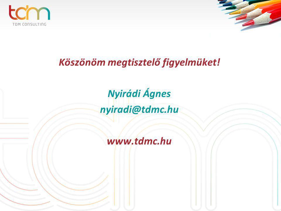 Köszönöm megtisztelő figyelmüket! Nyirádi Ágnes nyiradi@tdmc.hu www.tdmc.hu