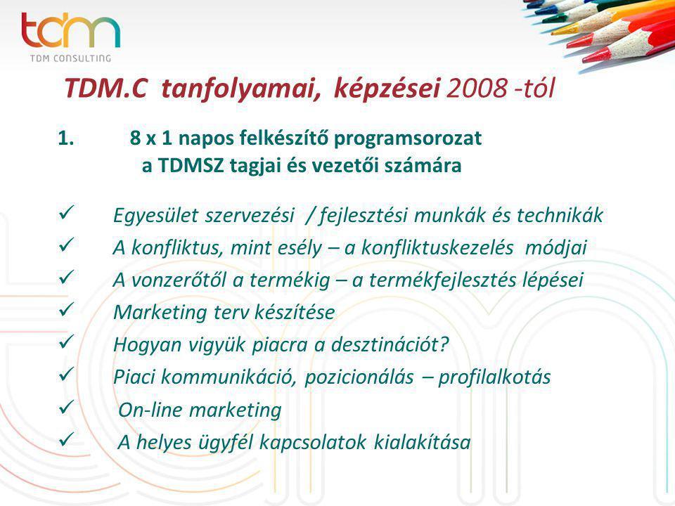 TDM.C tanfolyamai, képzései 2008 -tól 1.