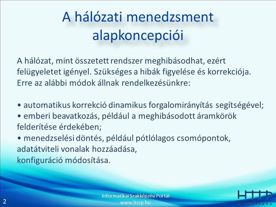 2 Informatikai Szakképzési Portál www.itszp.hu A hálózati menedzsment alapkoncepciói A hálózat, mint összetett rendszer meghibásodhat, ezért felügyeletet igényel.