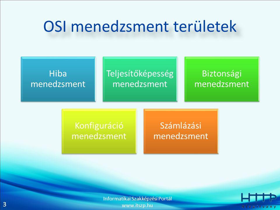 3 Informatikai Szakképzési Portál www.itszp.hu OSI menedzsment területek Hiba menedzsment Teljesítőképesség menedzsment Biztonsági menedzsment Konfigu