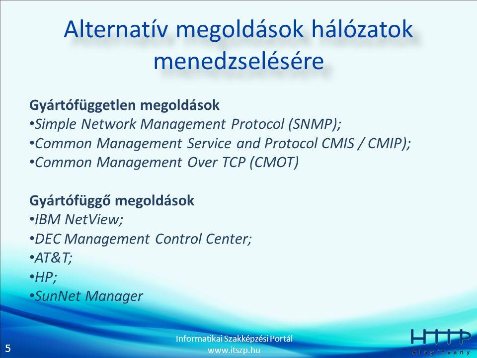 5 Informatikai Szakképzési Portál www.itszp.hu Alternatív megoldások hálózatok menedzselésére Gyártófüggetlen megoldások • Simple Network Management Protocol (SNMP); • Common Management Service and Protocol CMIS / CMIP); • Common Management Over TCP (CMOT) Gyártófüggő megoldások • IBM NetView; • DEC Management Control Center; • AT&T; • HP; • SunNet Manager