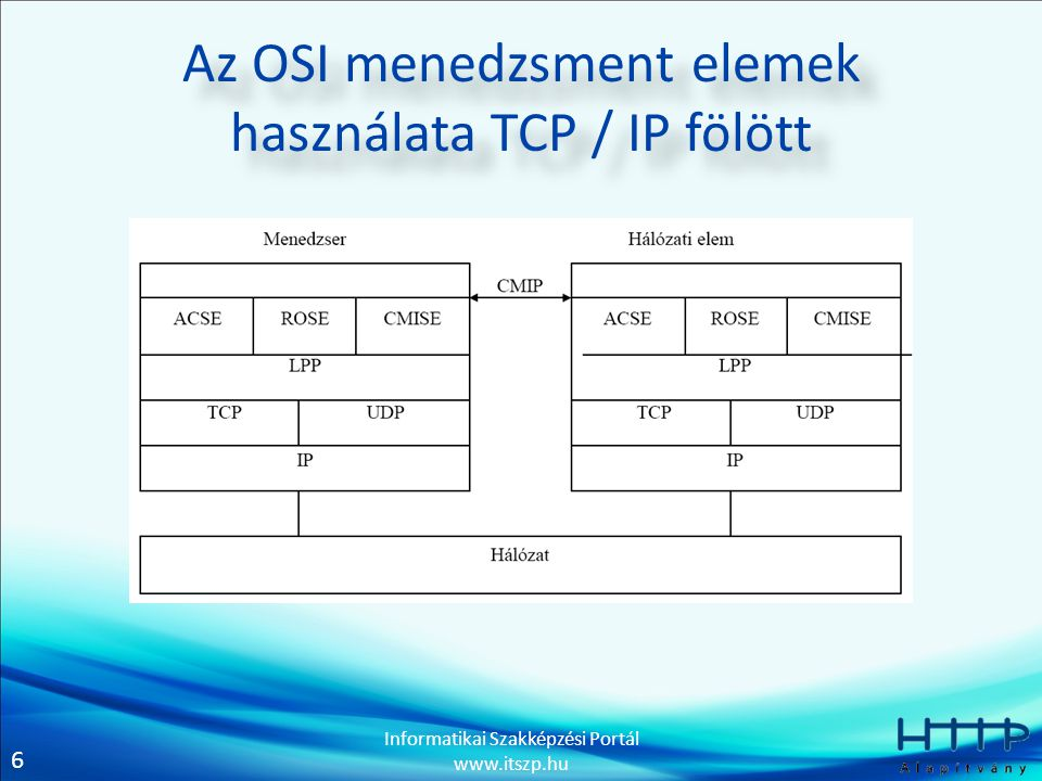 """7 Informatikai Szakképzési Portál www.itszp.hu CMIP • """"CCITT Recommendation X.711 és """"ISO/IEC 9596, Information technology –Open systems interconnection –Common management information protocol specification (ezek gyakorlatilag egyformák) • Application réteg szintű protokoll • Az Application réteg ROSE (Remote Operations Service Element) protokolját használja, ami RPC-szerű funkcionalitást biztosít • A ROSE megbízható(konfirmált) protokoll."""