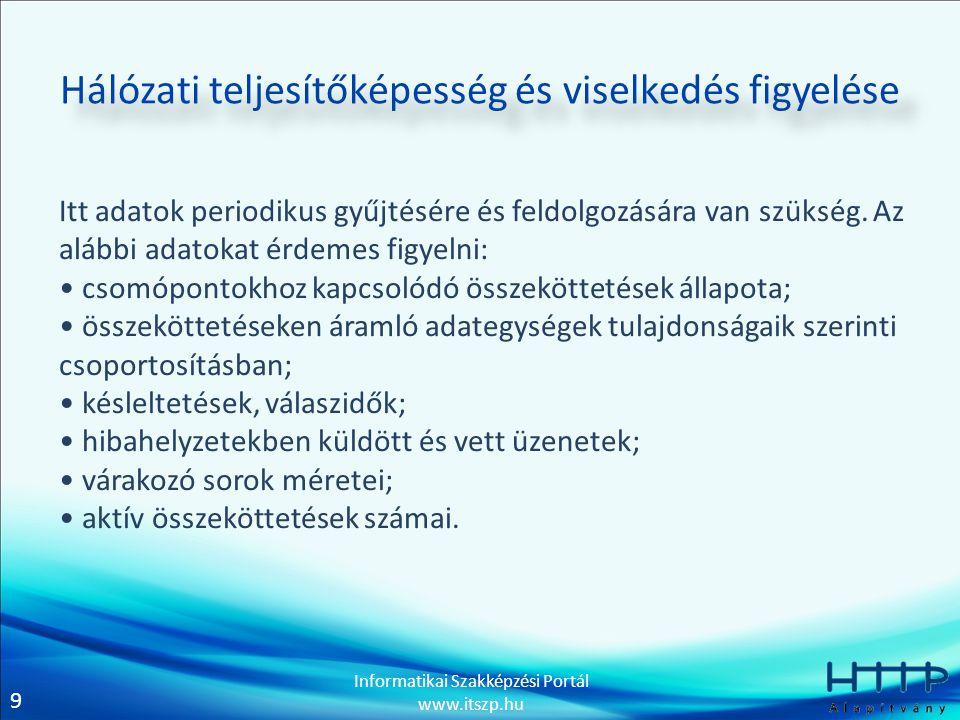 9 Informatikai Szakképzési Portál www.itszp.hu Hálózati teljesítőképesség és viselkedés figyelése Itt adatok periodikus gyűjtésére és feldolgozására van szükség.