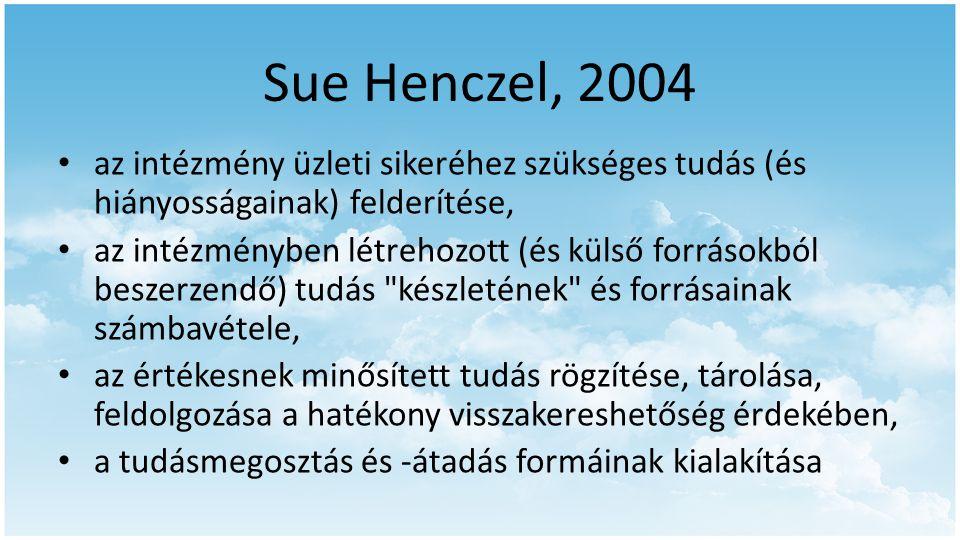 Sue Henczel, 2004 • az intézmény üzleti sikeréhez szükséges tudás (és hiányosságainak) felderítése, • az intézményben létrehozott (és külső forrásokbó