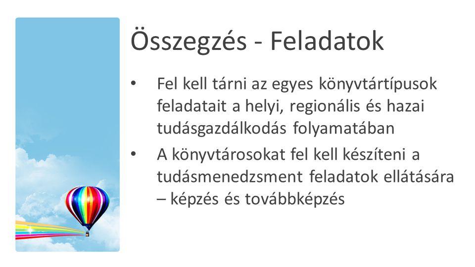 Összegzés - Feladatok • Fel kell tárni az egyes könyvtártípusok feladatait a helyi, regionális és hazai tudásgazdálkodás folyamatában • A könyvtárosok