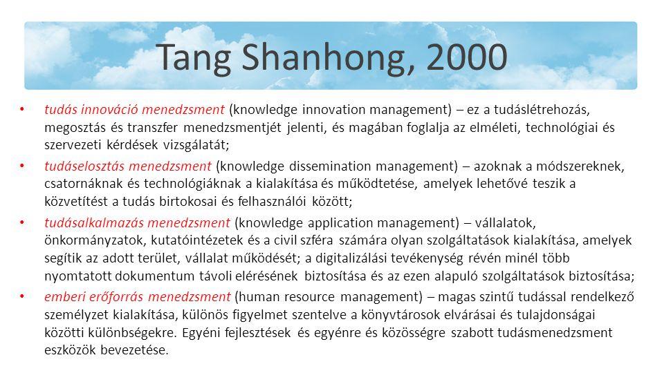 Tang Shanhong, 2000 • tudás innováció menedzsment (knowledge innovation management) – ez a tudáslétrehozás, megosztás és transzfer menedzsmentjét jele