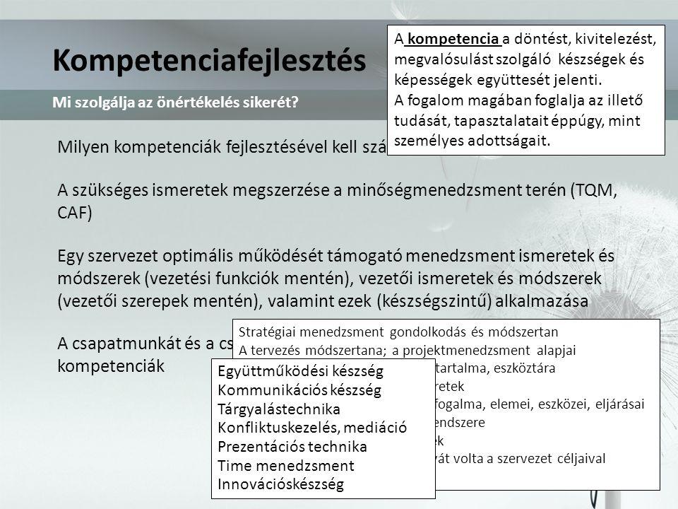 Kompetenciafejlesztés Mi szolgálja az önértékelés sikerét? Milyen kompetenciák fejlesztésével kell számolni a felkészülés során? A szükséges ismeretek