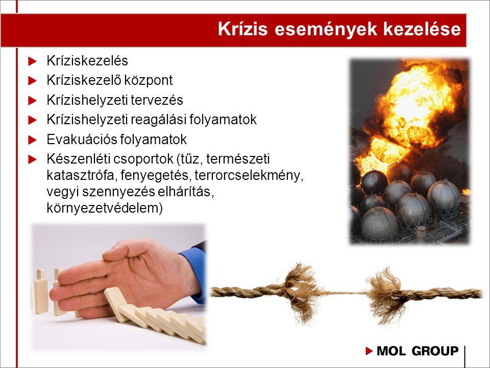 Krízis események kezelése Kríziskezelés Kríziskezelő központ Krízishelyzeti tervezés Krízishelyzeti reagálási folyamatok Evakuációs folyamatok Készenl
