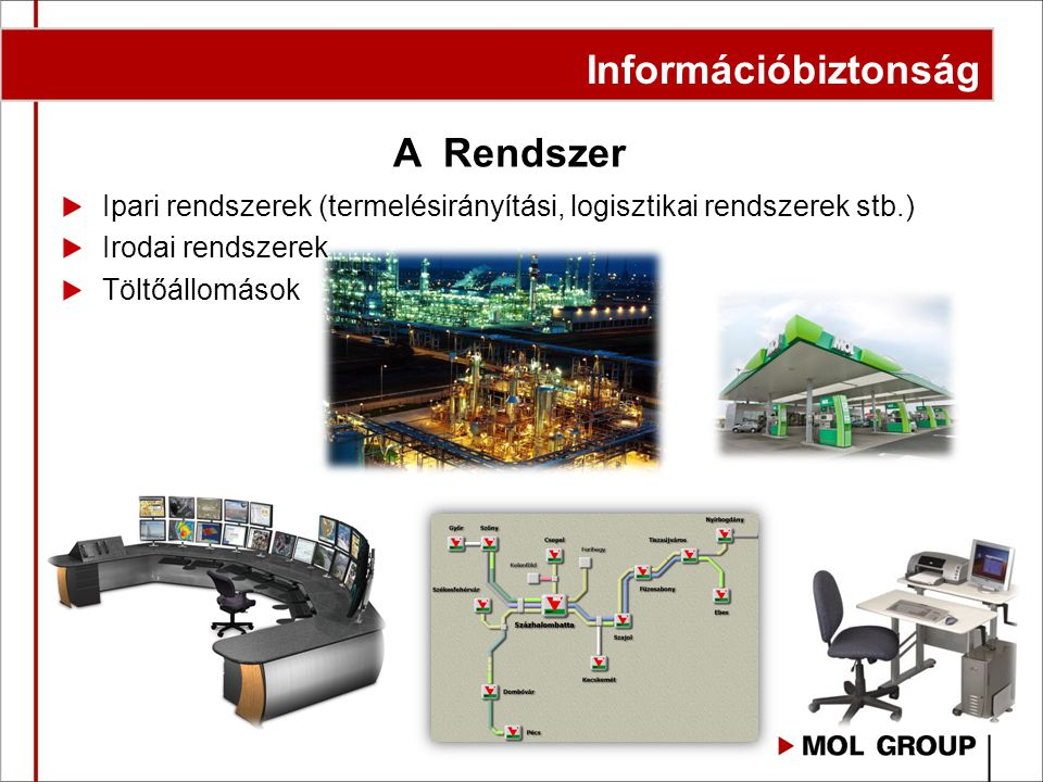 Információbiztonság Ipari rendszerek (termelésirányítási, logisztikai rendszerek stb.) Irodai rendszerek Töltőállomások A Rendszer