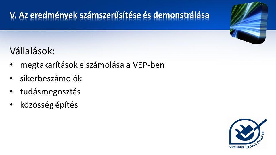 Vállalások: • megtakarítások elszámolása a VEP-ben • sikerbeszámolók • tudásmegosztás • közösség építés