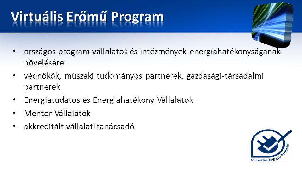 • országos program vállalatok és intézmények energiahatékonyságának növelésére • védnökök, műszaki tudományos partnerek, gazdasági-társadalmi partnerek • Energiatudatos és Energiahatékony Vállalatok • Mentor Vállalatok • akkreditált vállalati tanácsadó