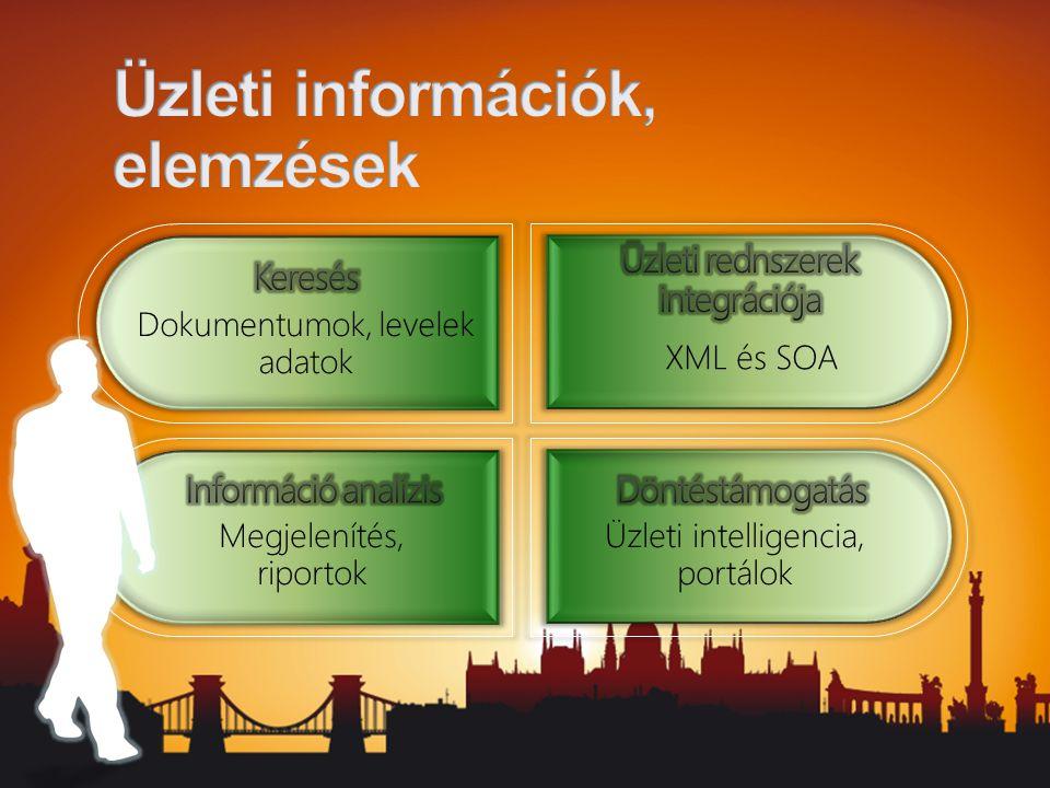 Dokumentumok, levelek adatok XML és SOA Megjelenítés, riportok Üzleti intelligencia, portálok