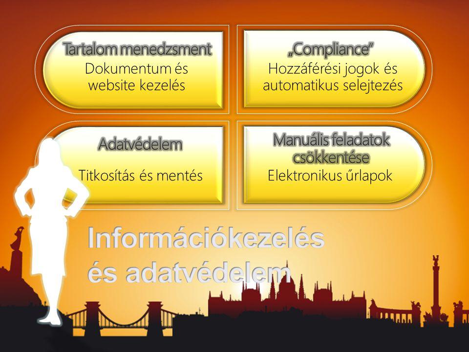 Dokumentum és website kezelés Hozzáférési jogok és automatikus selejtezés Titkosítás és mentésElektronikus űrlapok