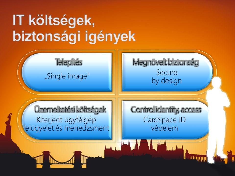 """""""Single image"""" Secure by design Kiterjedt ügyfélgép felügyelet és menedzsment CardSpace ID védelem"""