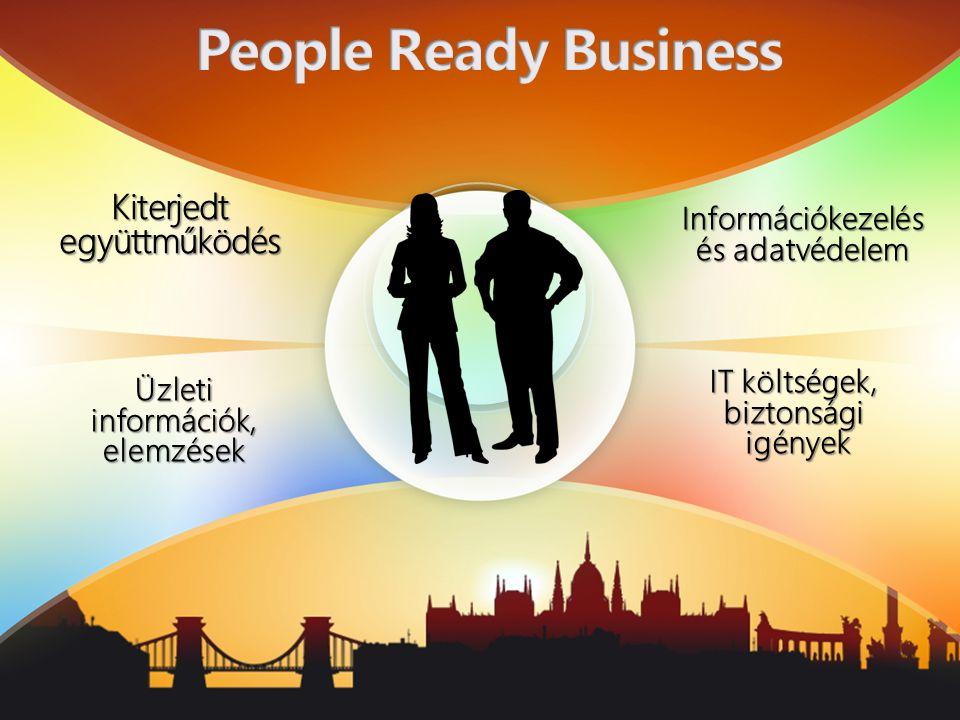 Üzleti információk, elemzések Információkezelés és adatvédelem Kiterjedt együttműködés IT költségek, biztonsági igények
