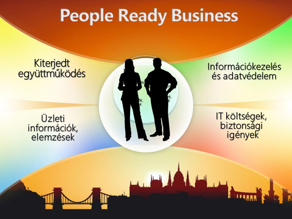 Üzleti információk, elemzések Információkezelés és adatvédelem Kiterjedt együttműködés IT költségek, biztonsági igények Üzleti információk, elemzések