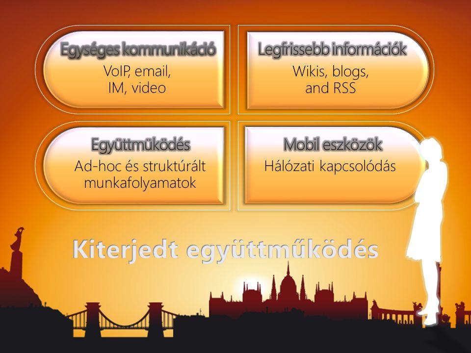 VoIP, email, IM, video Wikis, blogs, and RSS Ad-hoc és struktúrált munkafolyamatok Hálózati kapcsolódás