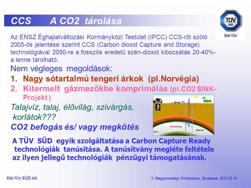 Megújuló energiaforrások ÉMI-TÜV SÜD Kft. II. Magyarországi Klímacsúcs, Budapest.