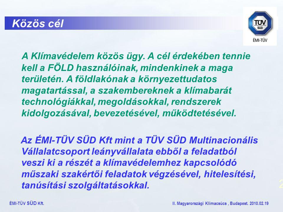 Megújuló energiaforrások ÉMI-TÜV SÜD Kft.II. Magyarországi Klímacsúcs, Budapest.