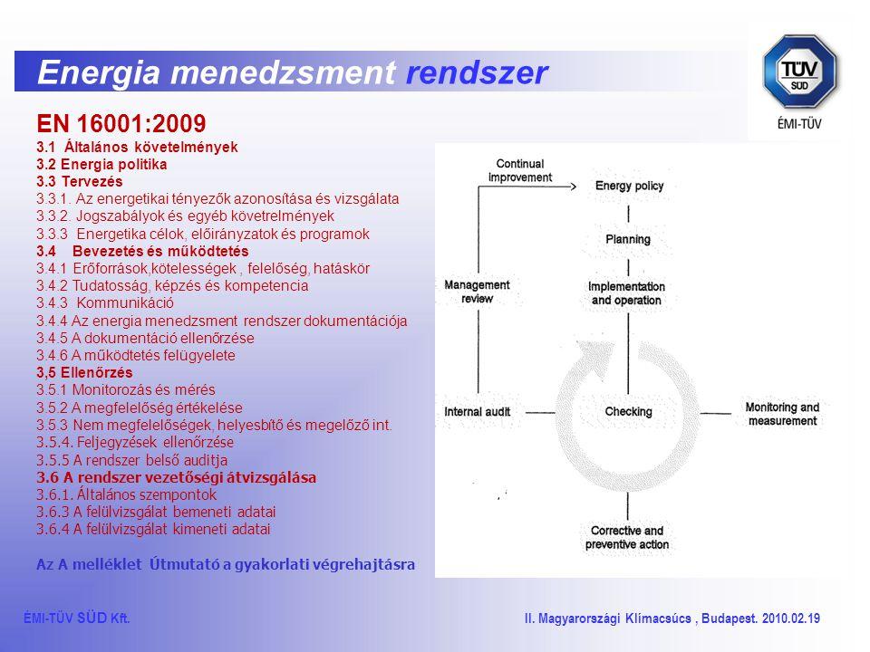 TÜV SÜD Energetikai tanúsítások ÉMI-TÜV SÜD Kft.II.