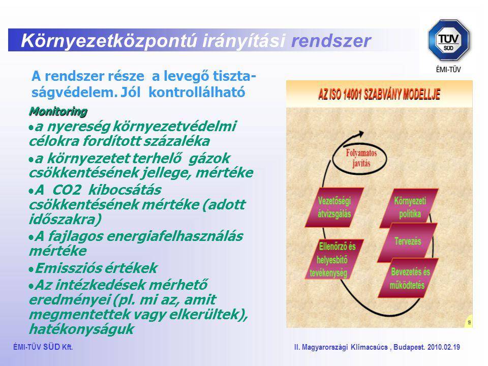 Az energia menedzsment rendszer előnyei ÉMI-TÜV SÜD Kft.