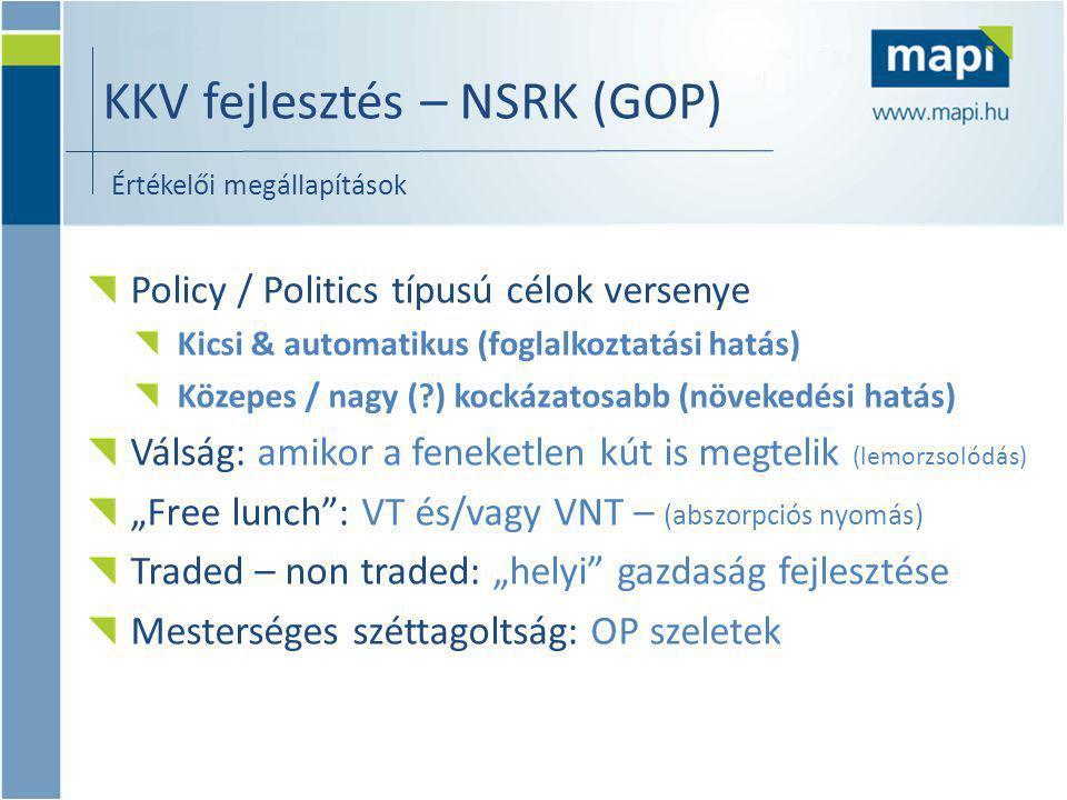 """KKV fejlesztés – NSRK (GOP) Értékelői megállapítások Policy / Politics típusú célok versenye Kicsi & automatikus (foglalkoztatási hatás) Közepes / nagy ( ) kockázatosabb (növekedési hatás) Válság: amikor a feneketlen kút is megtelik (lemorzsolódás) """"Free lunch : VT és/vagy VNT – (abszorpciós nyomás) Traded – non traded: """"helyi gazdaság fejlesztése Mesterséges széttagoltság: OP szeletek"""