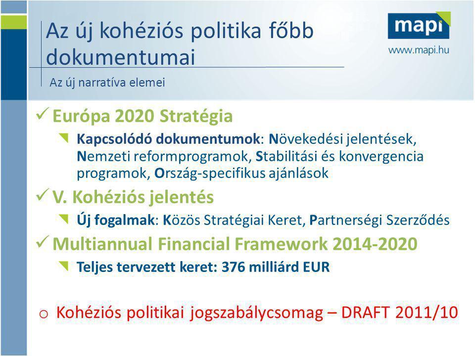 Közös Stratégiai keret (KSK): Bizottság által elfogadott Keret, magában foglalja az ERFA, ESZA, KA, EMVA alapokat Partnerségi Szerződés (PSz): KSK alapján tematikus célok, kulcs akciók és források meghatározása Operatív Programok: • Tartalma: alapokra és tematikus célkitűzésekre vonatkoznak (mutli-fund) • Alapja: KSK, PSz és az Ország-specifikus Ajánlások (!) Néhány elv • Megosztott menedzsment (Bizottság – tagállam) • Közösségi teljesítménytartalék (5% - 2019); • Csökkenő EU társfinanszírozás, növekvő kondicionalitás (ex-ante /ex-post) • Nagyobb területi rugalmasság, Makro-regionális stratégiák • Pénzügyi konstrukciók bővülő köre Új / újragondolt definíciók – amiket meg kell tanulnunk Várható keretek 2014-2020