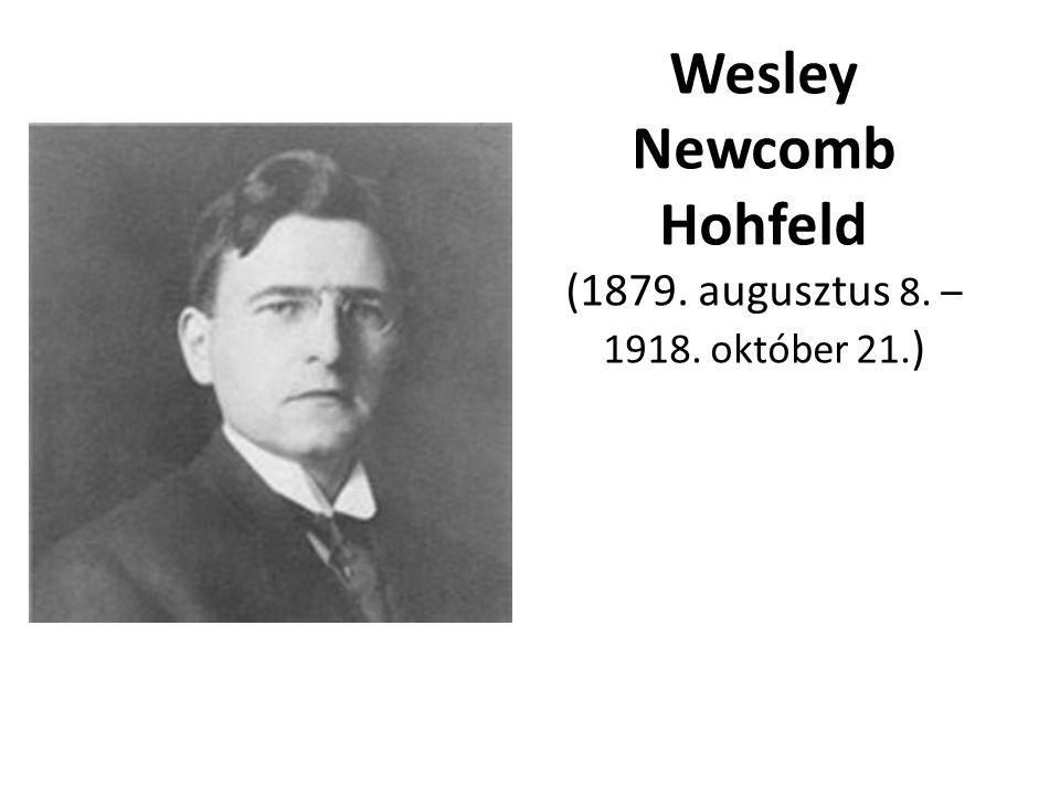 Wesley Newcomb Hohfeld (1879. augusztus 8. – 1918. október 21. )