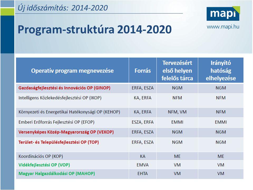 Program-struktúra 2014-2020 Új időszámítás: 2014-2020