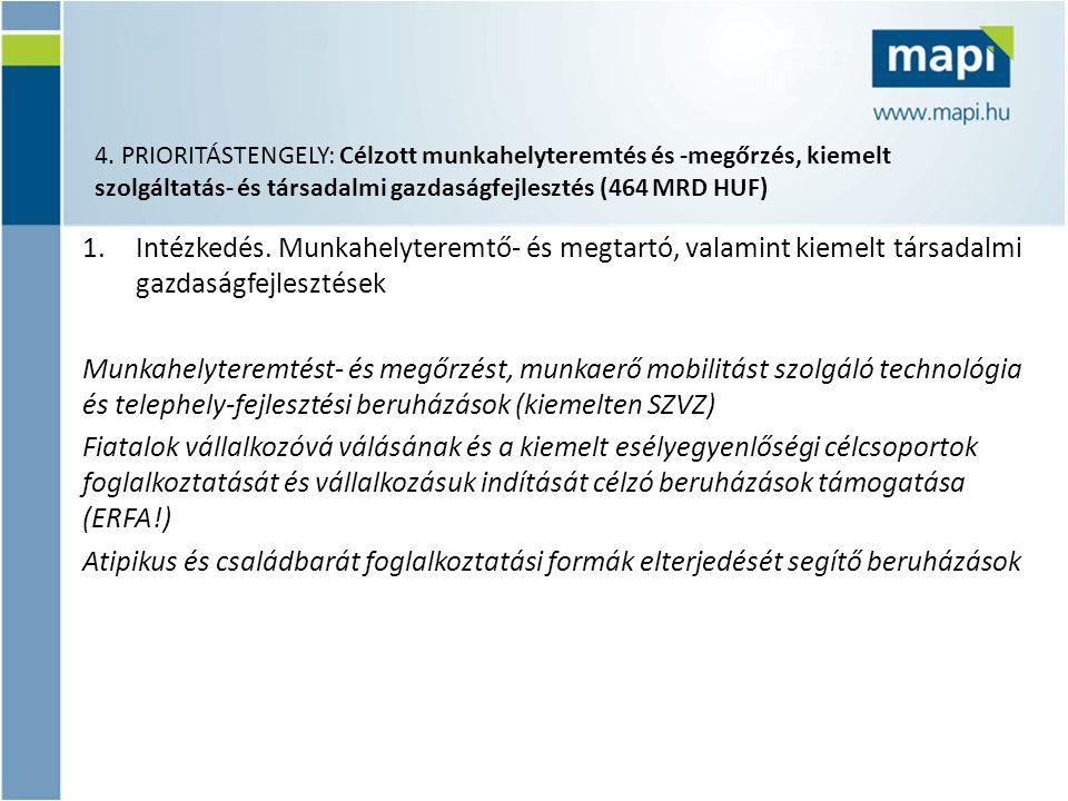 1.Intézkedés. Munkahelyteremtő- és megtartó, valamint kiemelt társadalmi gazdaságfejlesztések Munkahelyteremtést- és megőrzést, munkaerő mobilitást sz