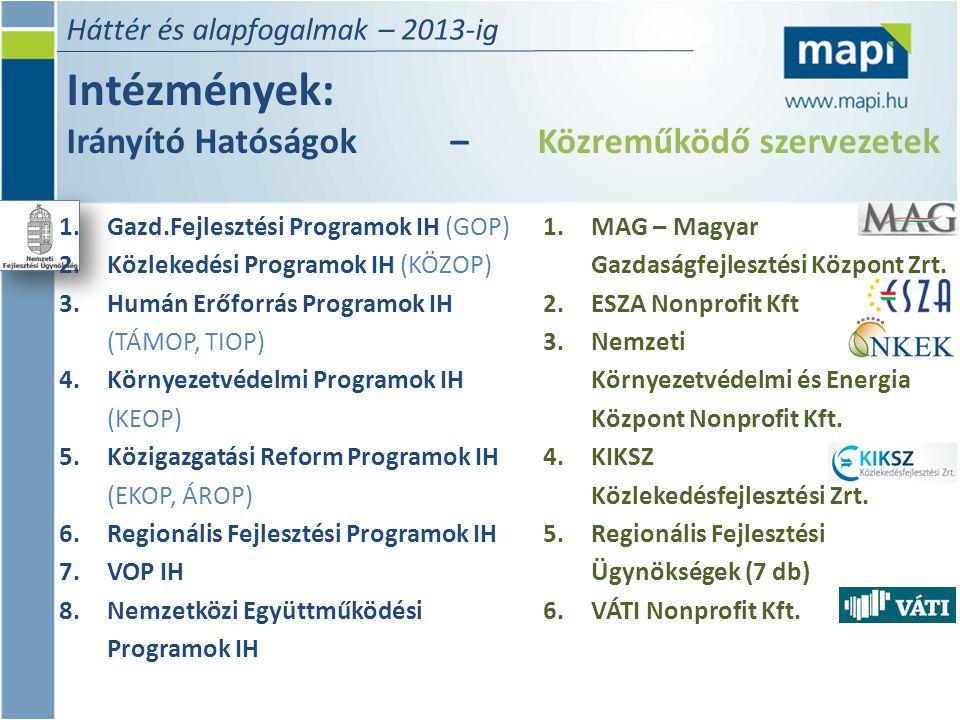 Intézmények: Irányító Hatóságok – Közreműködő szervezetek Háttér és alapfogalmak – 2013-ig 1.Gazd.Fejlesztési Programok IH (GOP) 2.Közlekedési Programok IH (KÖZOP) 3.Humán Erőforrás Programok IH (TÁMOP, TIOP) 4.Környezetvédelmi Programok IH (KEOP) 5.Közigazgatási Reform Programok IH (EKOP, ÁROP) 6.Regionális Fejlesztési Programok IH 7.VOP IH 8.Nemzetközi Együttműködési Programok IH 1.MAG – Magyar Gazdaságfejlesztési Központ Zrt.