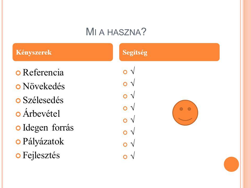 M I A HASZNA .
