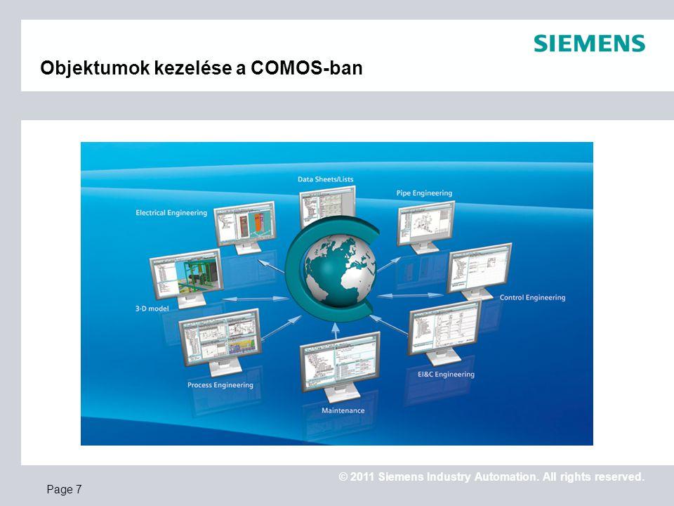 © 2011 Siemens Industry Automation. All rights reserved. Adatbevitel Könyvtárfa - Adatmodell