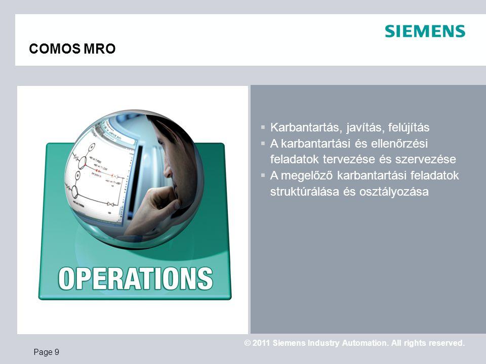 © 2011 Siemens Industry Automation. All rights reserved. Könyvtárfa struktúra 2