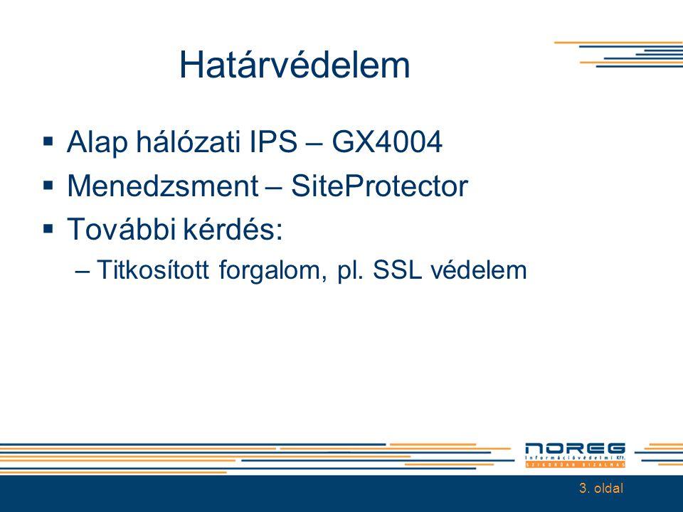 Határvédelem  Alap hálózati IPS – GX4004  Menedzsment – SiteProtector  További kérdés: –Titkosított forgalom, pl. SSL védelem 3. oldal