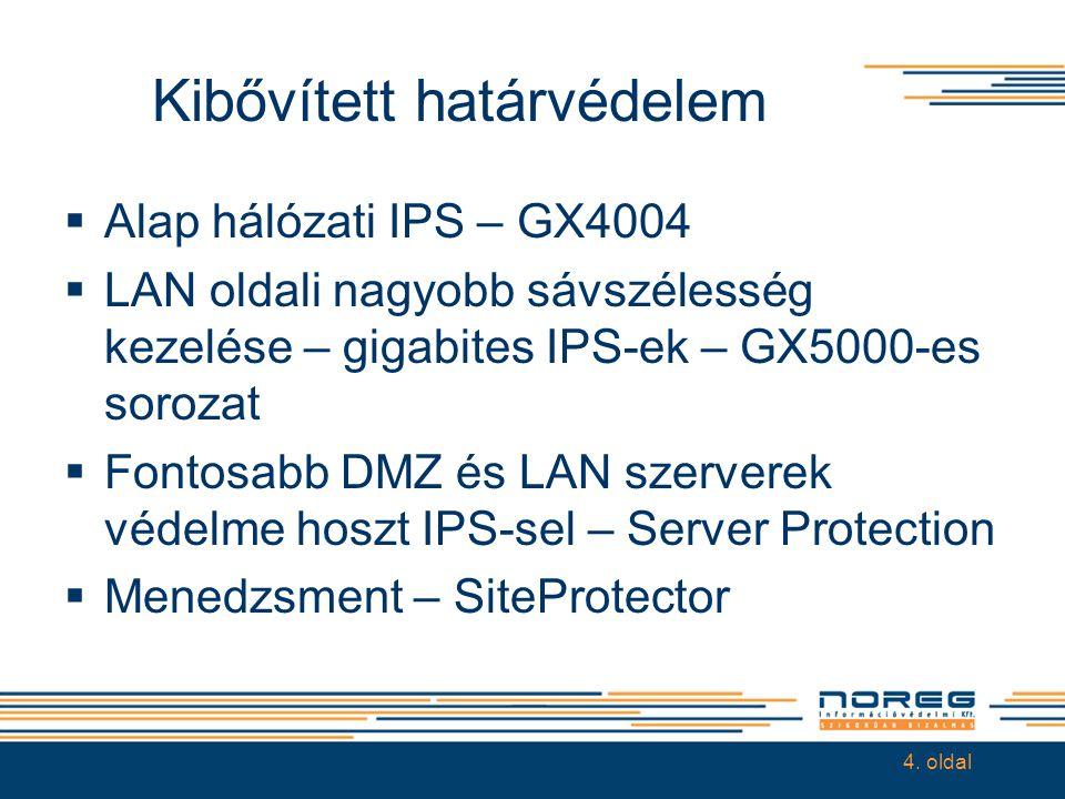 Kibővített határvédelem  Alap hálózati IPS – GX4004  LAN oldali nagyobb sávszélesség kezelése – gigabites IPS-ek – GX5000-es sorozat  Fontosabb DMZ