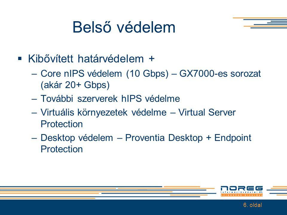 Belső védelem  Kibővített határvédelem + –Core nIPS védelem (10 Gbps) – GX7000-es sorozat (akár 20+ Gbps) –További szerverek hIPS védelme –Virtuális