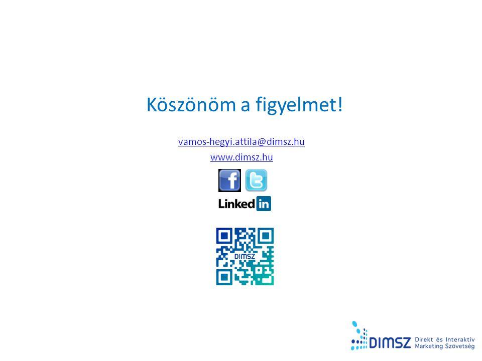 Köszönöm a figyelmet! vamos-hegyi.attila@dimsz.hu www.dimsz.hu