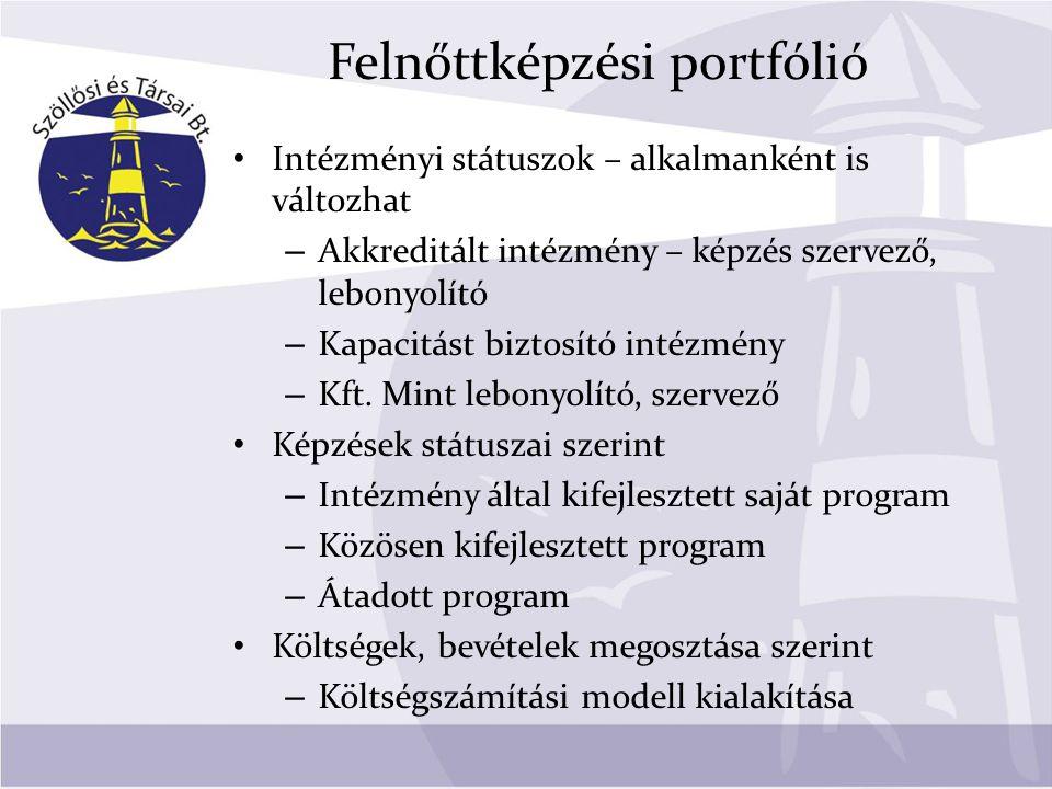 Felnőttképzési portfólió • Intézményi státuszok – alkalmanként is változhat – Akkreditált intézmény – képzés szervező, lebonyolító – Kapacitást biztosító intézmény – Kft.