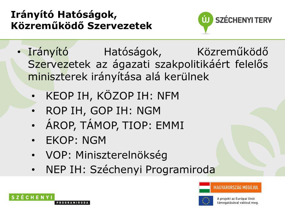 Irányító Hatóságok, Közreműködő Szervezetek • Irányító Hatóságok, Közreműködő Szervezetek az ágazati szakpolitikáért felelős miniszterek irányítása alá kerülnek • KEOP IH, KÖZOP IH: NFM • ROP IH, GOP IH: NGM • ÁROP, TÁMOP, TIOP: EMMI • EKOP: NGM • VOP: Miniszterelnökség • NEP IH: Széchenyi Programiroda