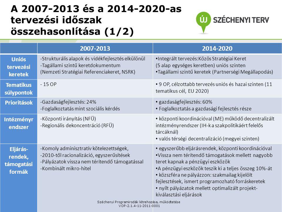 A 2007-2013 és a 2014-2020-as tervezési időszak összehasonlítása (1/2) 2007-20132014-2020 Uniós tervezési keretek -Strukturális alapok és vidékfejlesztés elkülönül -Tagállami szintű keretdokumentum (Nemzeti Stratégiai Referenciakeret, NSRK) • Integrált tervezés:Közös Stratégiai Keret (5 alap egységes keretben) uniós szinten • Tagállami szintű keretek (Partnerségi Megállapodás) Tematikus súlypontok - 15 OP • 9 OP, célzottabb tervezés uniós és hazai szinten (11 tematikus cél, EU 2020) Prioritások -Gazdaságfejlesztés: 24% -Foglalkoztatás mint szociális kérdés • gazdaságfejlesztés: 60% • Foglalkoztatás a gazdasági fejlesztés része Intézményr endszer -Központi irányítás (NFÜ) -Regionális dekoncentráció (RFÜ) • központi koordinációval (ME) működő decentralizált intézményrendszer (IH-k a szakpolitikáért felelős tárcáknál) • valós térségi decentralizáció (megyei szinten) Eljárás- rendek, támogatási formák -Komoly adminisztratív kötelezettségek, -2010-től racionalizáció, egyszerűsítések -Pályázatok vissza nem térítendő támogatással -Kombinált mikro-hitel • egyszerűbb eljárásrendek, központi koordinációval • Vissza nem térítendő támogatások mellett nagyobb teret kapnak a pénzügyi eszközök • A pénzügyi eszközök teszik ki a teljes összeg 10%-át • közszféra ne pályázzon: szakmailag kijelölt fejlesztések, ismert programozható forráskeretek • nyílt pályázatok mellett optimalizált projekt- kiválasztási eljárások Széchenyi Programirodák létrehozása, működtetése VOP-2.1.4-11-2011-0001